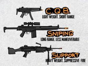types-of-gun