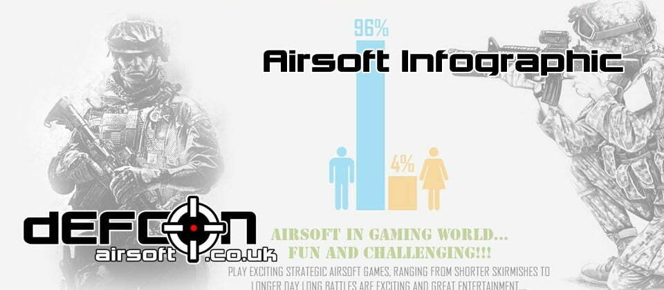 airsoft-infographic