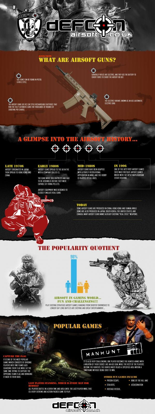 dEFCON Airsoft Infographic