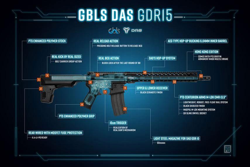 GBLS – DAS GDR-15 M4 AEG Hybrid